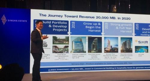 Singha Estate chief executive officer Naris Cheyklin presents the company's investment plan for an outlay of more than Bt55 billion from now to 2020.