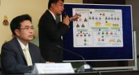 A National Anti-Corruption Commission official yesterday explains using a diagram the roles played by nine officials in the embezzlement of the state's temple funds.