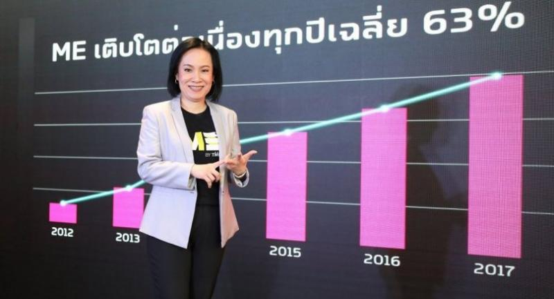 Mingkwan Pattanawong, head of retail marketing of TMB and ME by MB, says more and more people are turning to digital banking services.