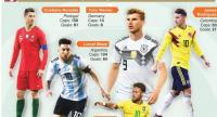 FIFA World Cup players to watch by Graphic News