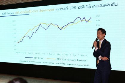 Investors are advised to turn their attention to 'domestic play' and invest in stocks that will benefit from the incoming government's economic policies, said Sukit Udomsirikul, managing director and head of research for SCB Securities.