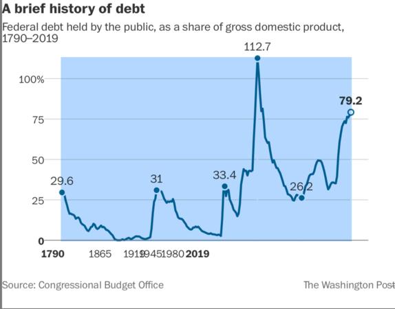 Photo by: The Washington Post — The Washington Post