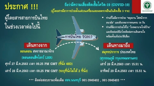 Nonthaburi Provincial Public Health Office has issued a warning that passengers on two flights from London face the risk of being infected by Covid-19.