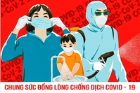A Vietnamese Government poster to fight COVID-19.