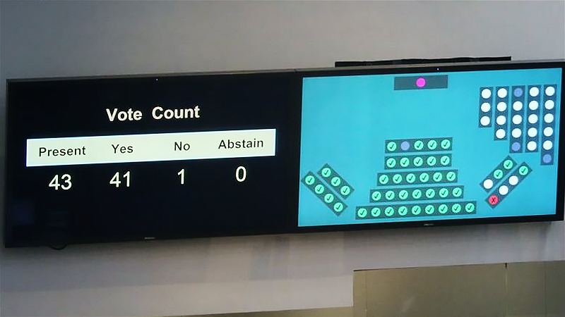 A screen shows the voting result for the  National Anthem Bill with 41 in favor and one against in the Legislative Council chamber, Hong Kong, June 4, 2020. (PARKER ZHENG/CHINA DAILY)