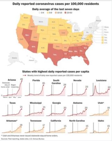 Coronavirus cases in United States