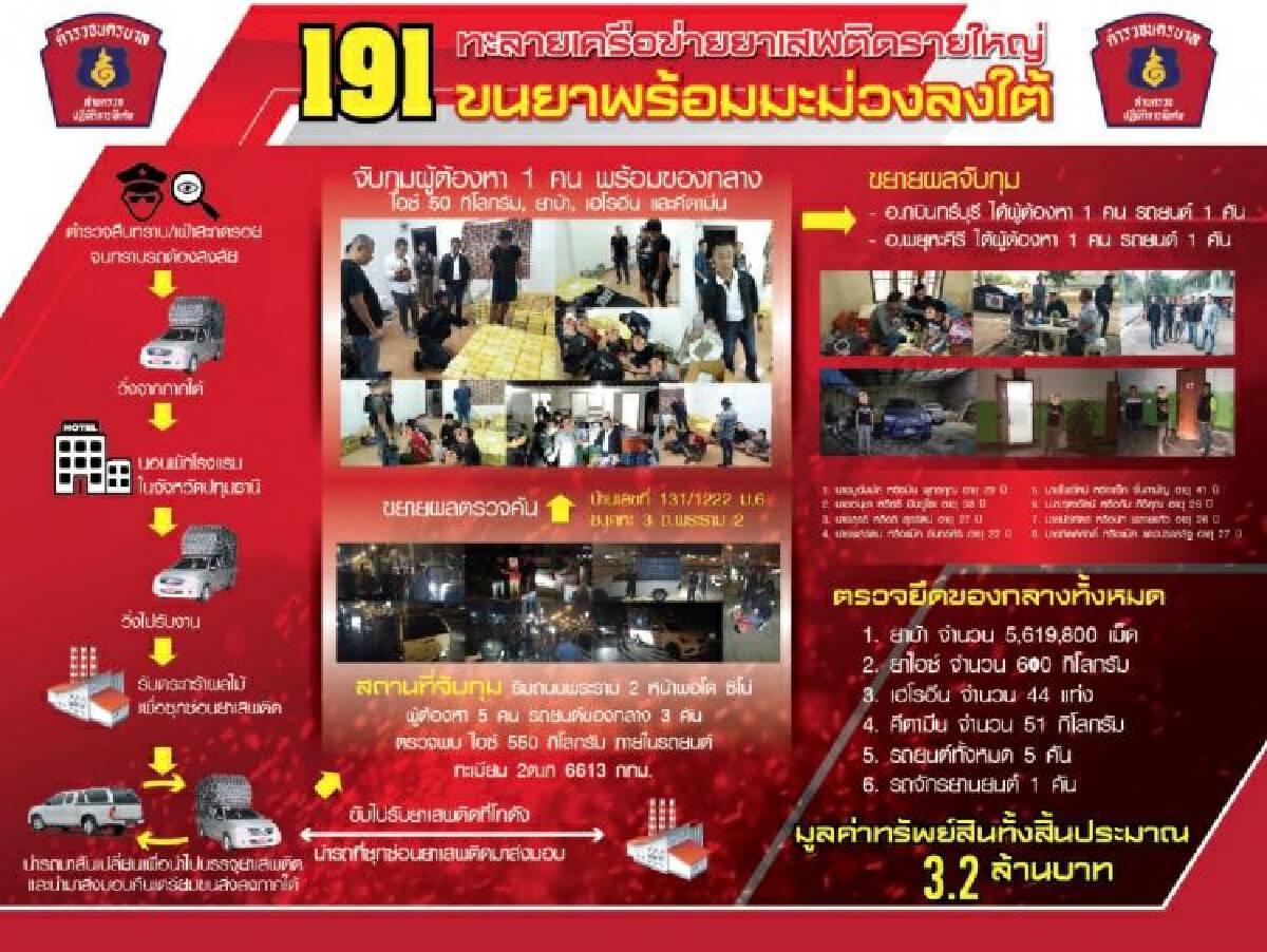Massive haul of drugs seized in raids in Samut Sakhon and Bangkok