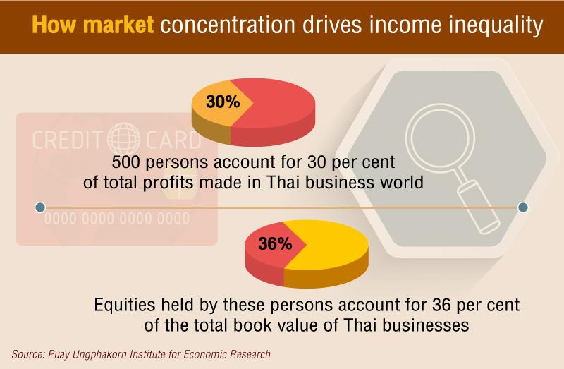 gap thailand