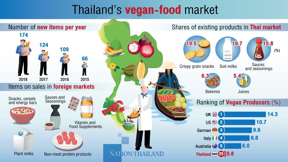 Credit: National Food Institute