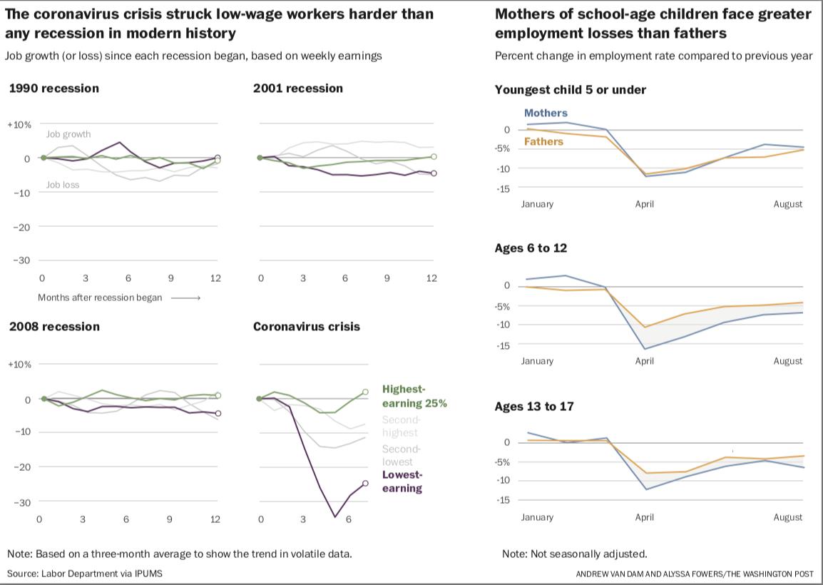 Two graphics Photo by: The Washington Post — The Washington Post