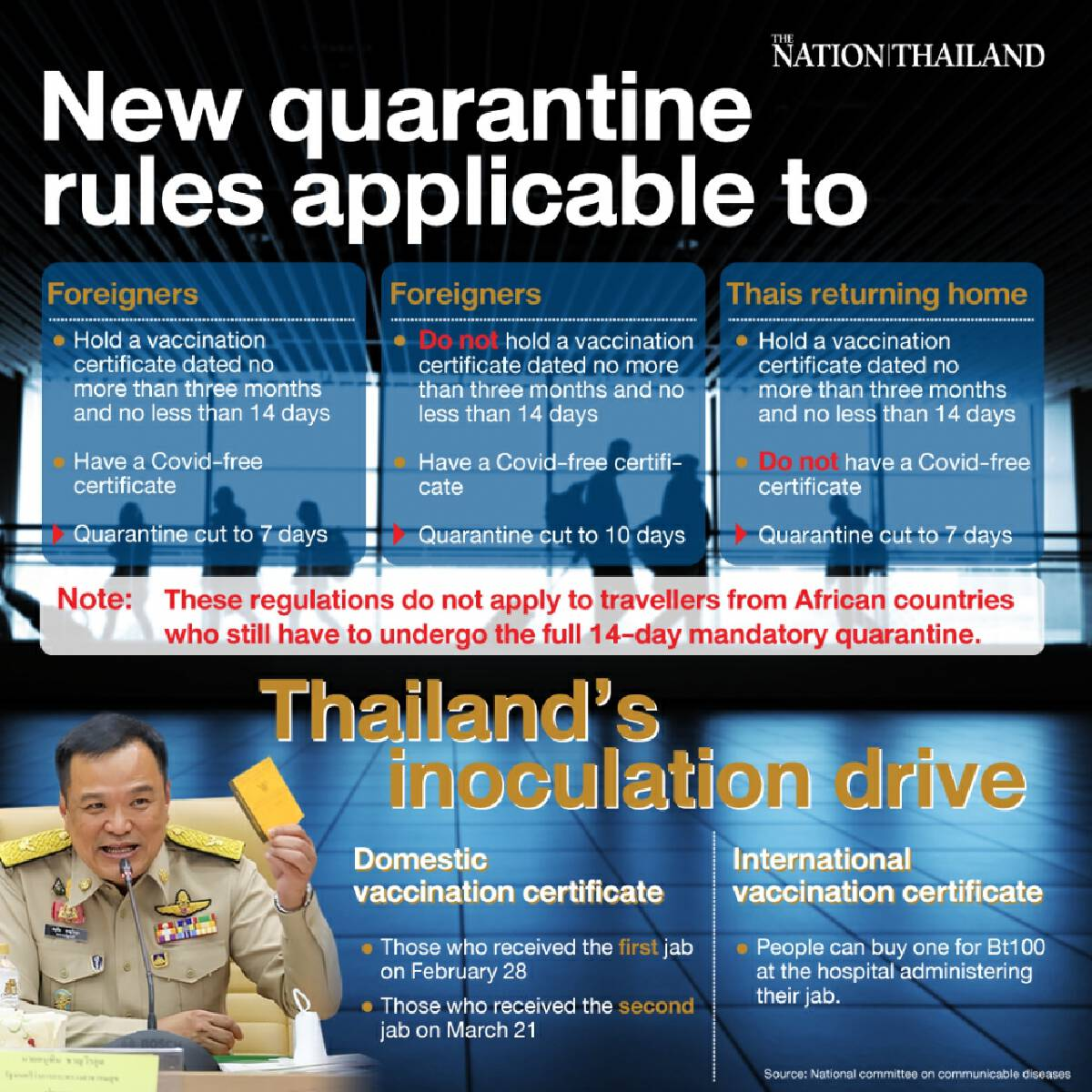 Thailand to ease quarantine rules for some arrivals