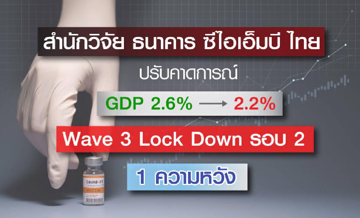 CIMB cuts Thai GDP forecast to 2.2%